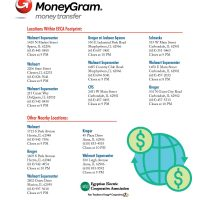 Photo of MoneyGram Loations